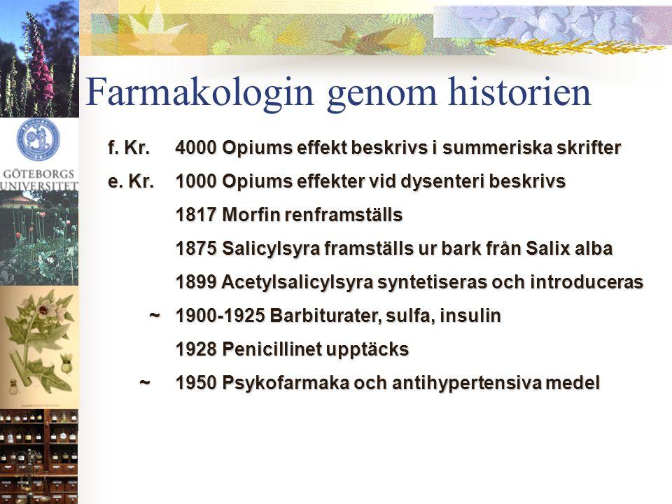 Farmakologin genom historien