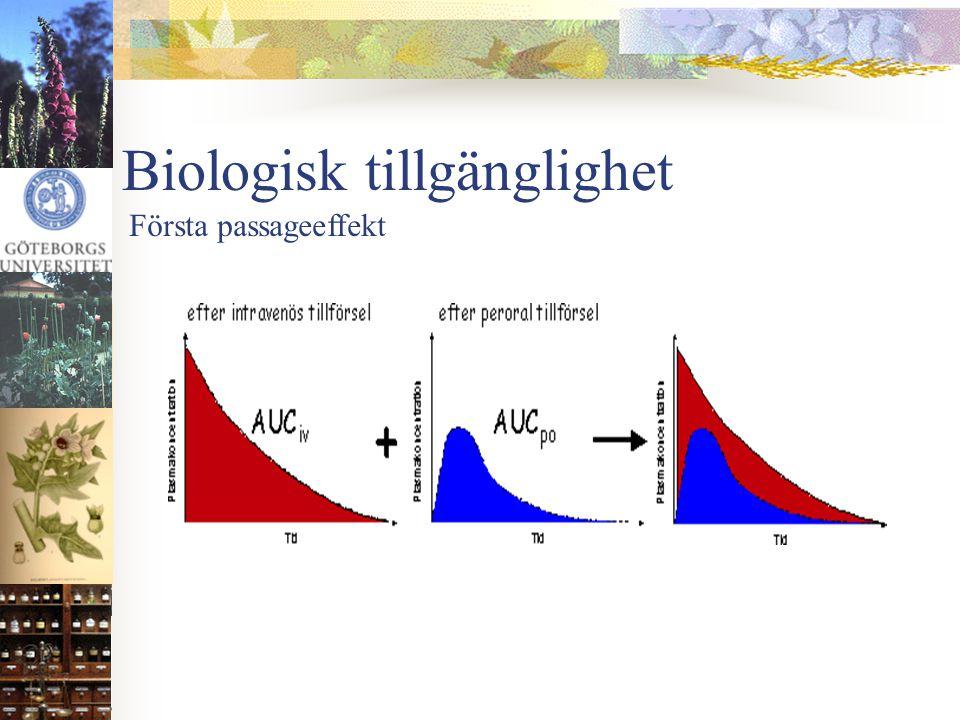 Biologisk tillgänglighet