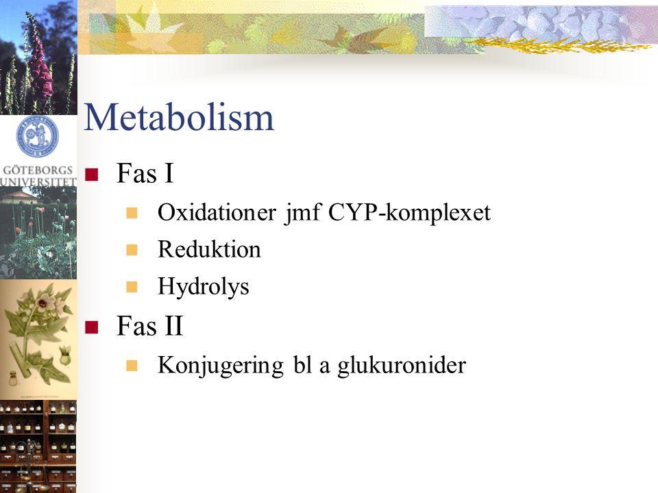 Metabolism Fas I Fas II Oxidationer jmf CYP-komplexet Reduktion