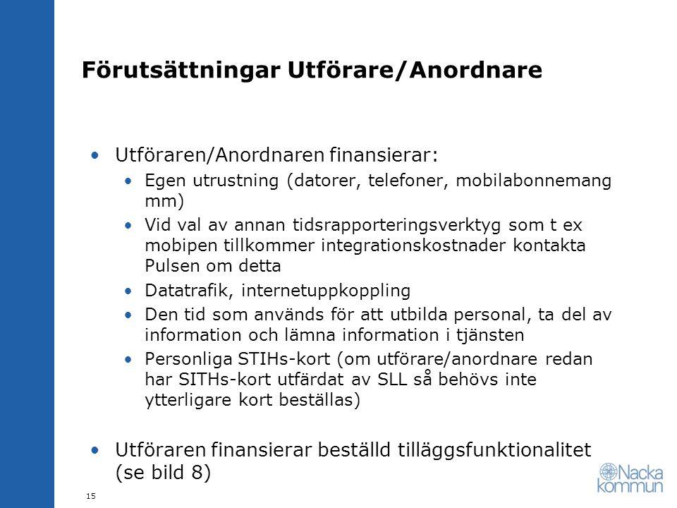 Förutsättningar Utförare/Anordnare