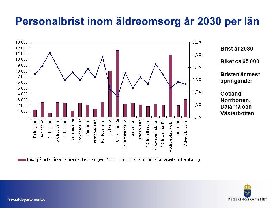 Personalbrist inom äldreomsorg år 2030 per län