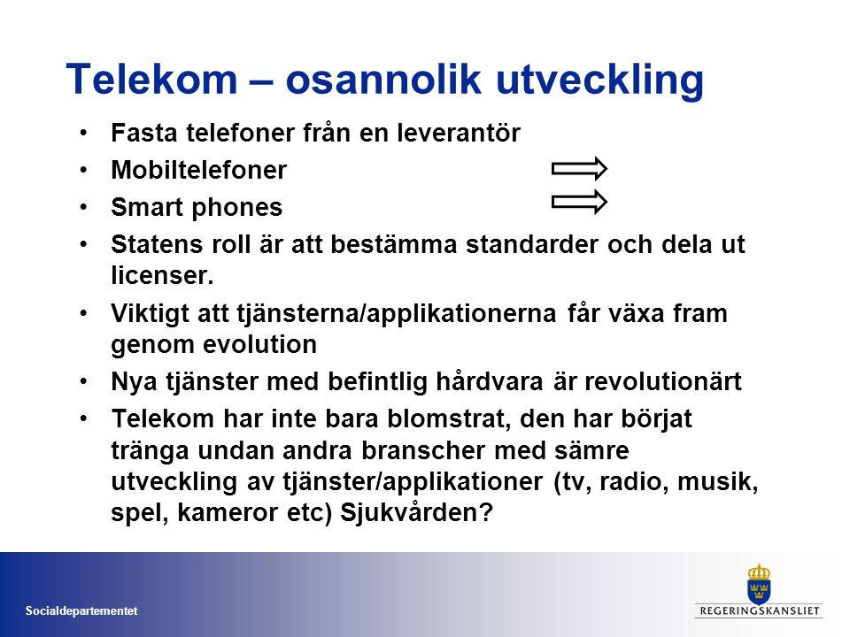 Telekom – osannolik utveckling