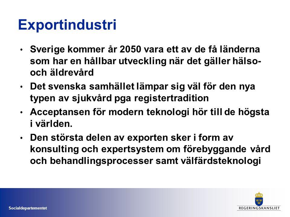 Exportindustri Sverige kommer år 2050 vara ett av de få länderna som har en hållbar utveckling när det gäller hälso- och äldrevård.