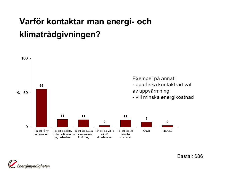 Varför kontaktar man energi- och klimatrådgivningen