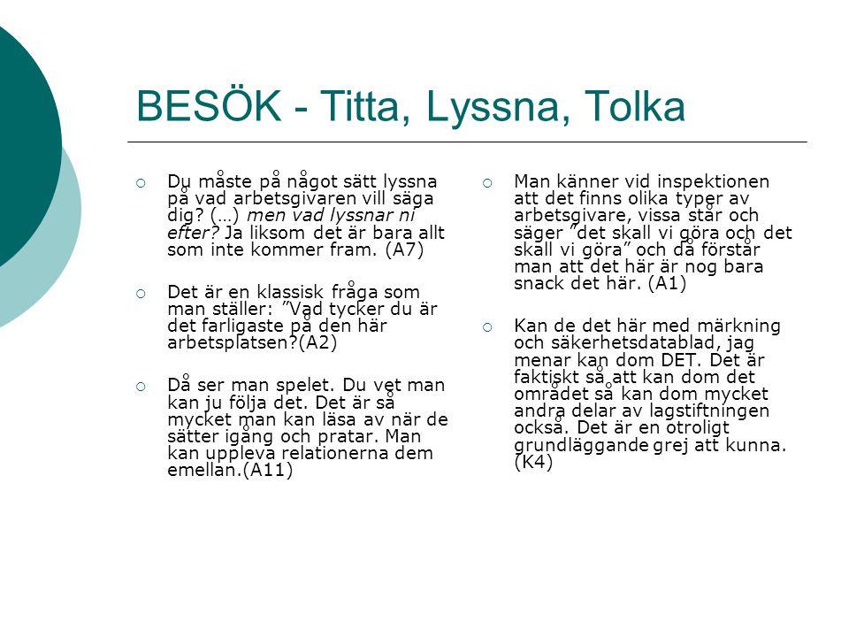 BESÖK - Titta, Lyssna, Tolka