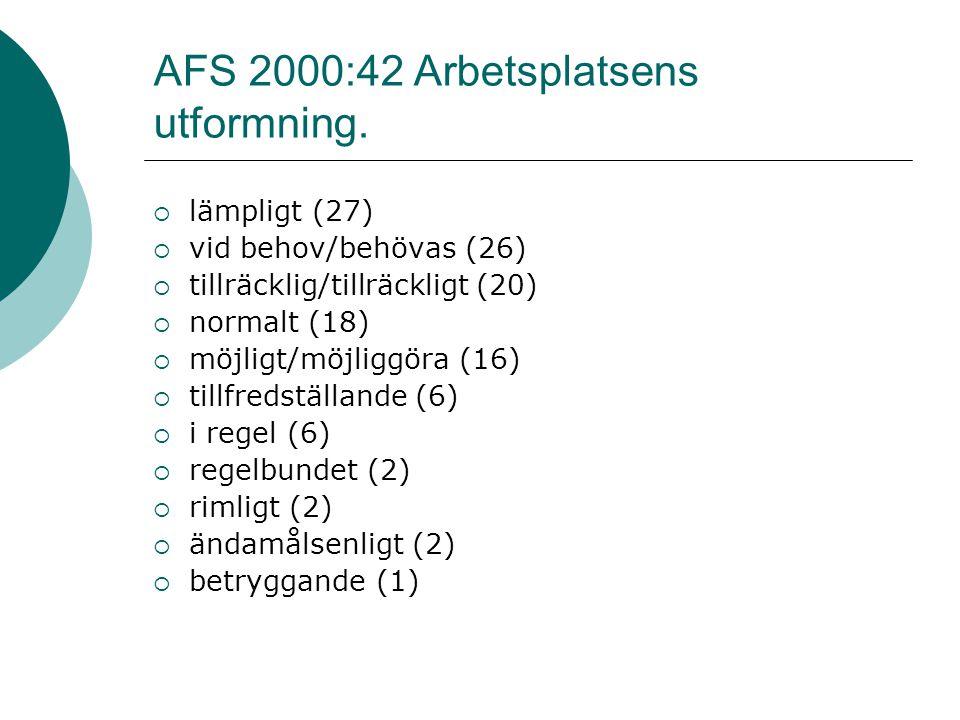 AFS 2000:42 Arbetsplatsens utformning.