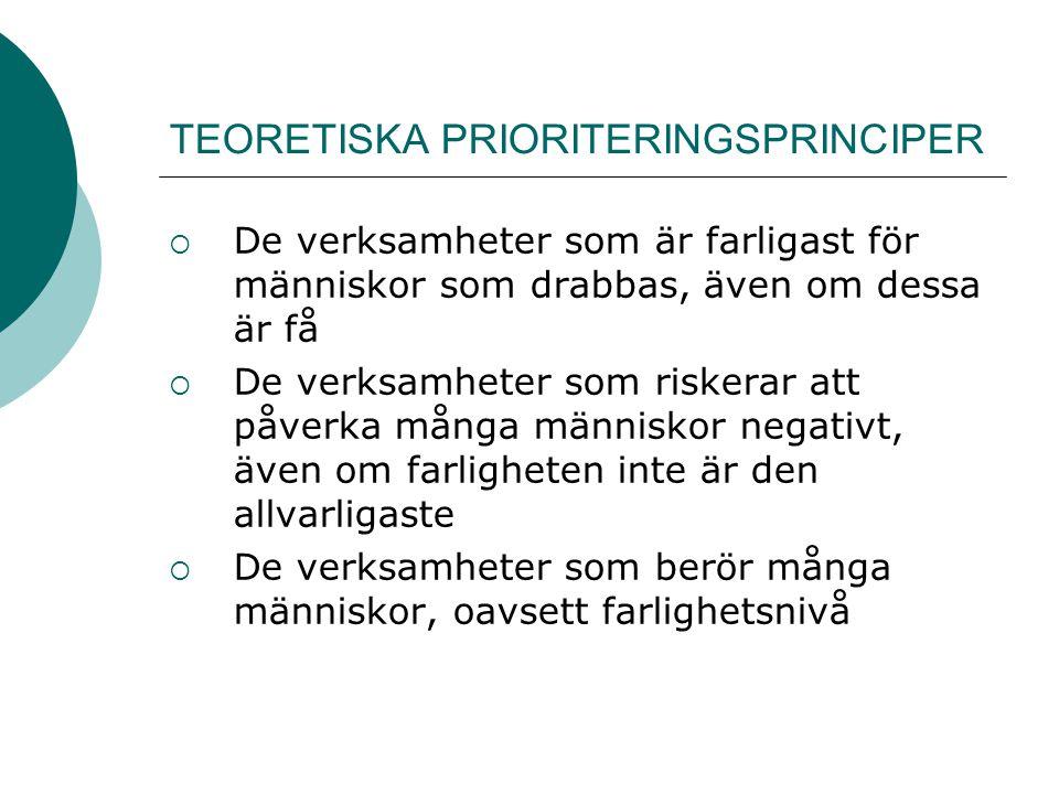 TEORETISKA PRIORITERINGSPRINCIPER