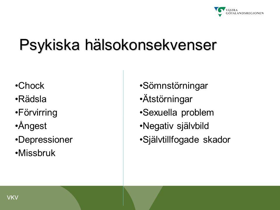 Psykiska hälsokonsekvenser