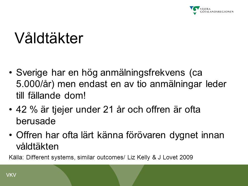 Våldtäkter Sverige har en hög anmälningsfrekvens (ca 5.000/år) men endast en av tio anmälningar leder till fällande dom!