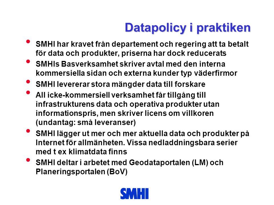Datapolicy i praktiken