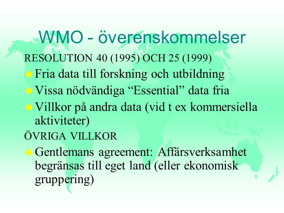 WMO - överenskommelser