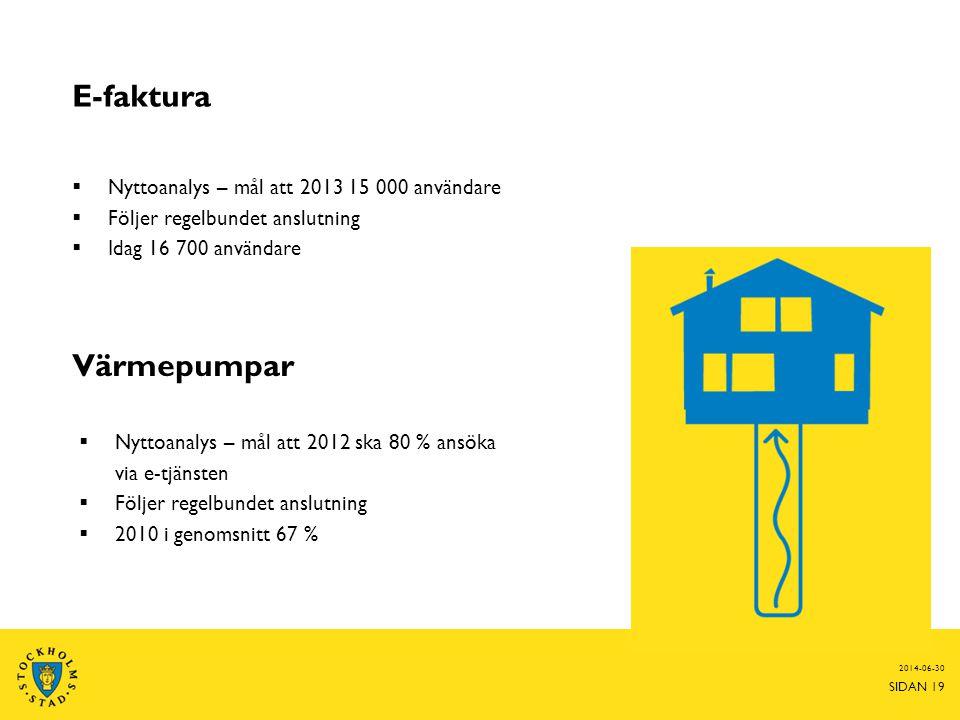 E-faktura Värmepumpar Nyttoanalys – mål att 2013 15 000 användare