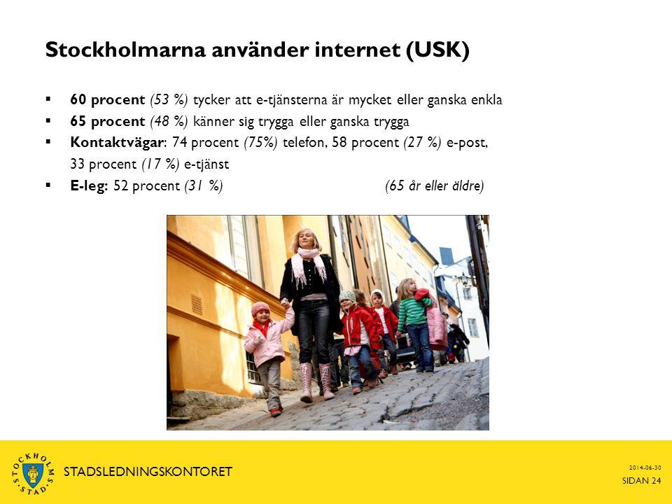 Stockholmarna använder internet (USK)