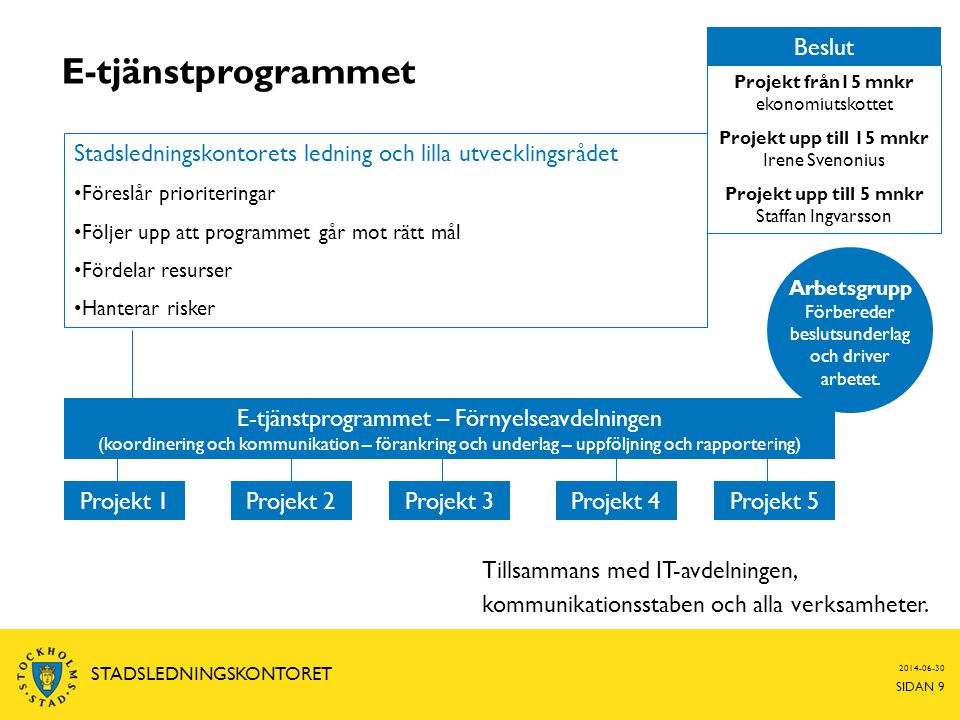 E-tjänstprogrammet Beslut