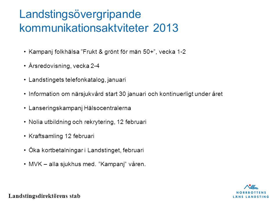 Landstingsövergripande kommunikationsaktviteter 2013