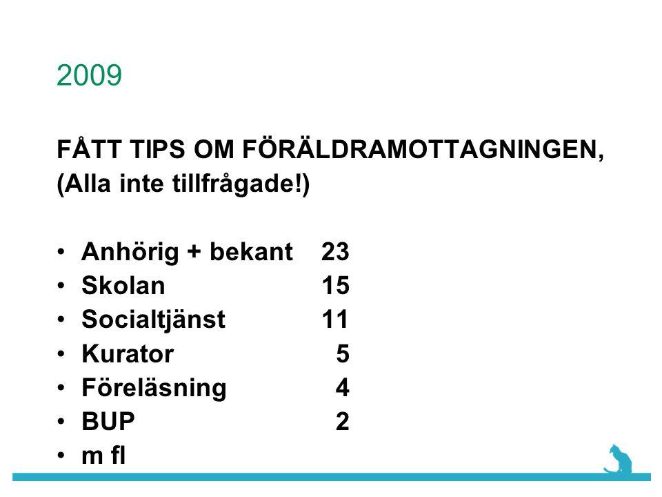 2009 FÅTT TIPS OM FÖRÄLDRAMOTTAGNINGEN, (Alla inte tillfrågade!)
