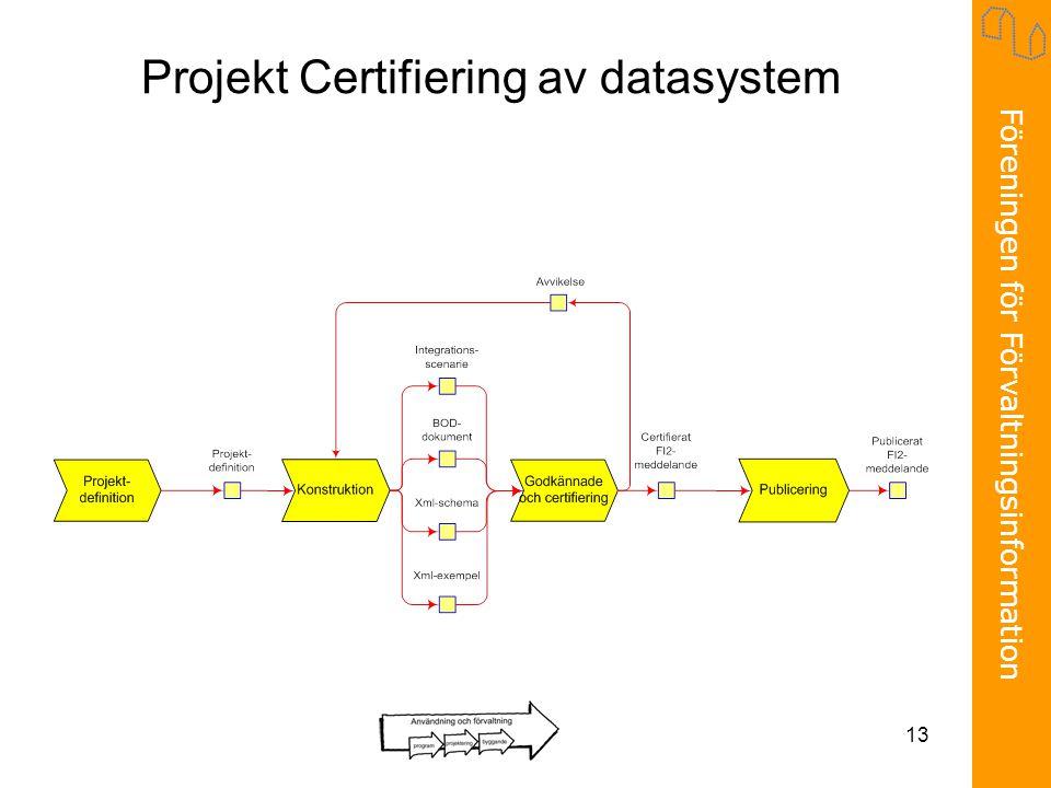 Projekt Certifiering av datasystem
