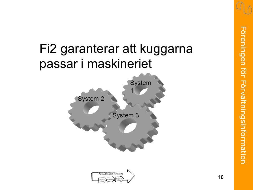 Fi2 garanterar att kuggarna passar i maskineriet