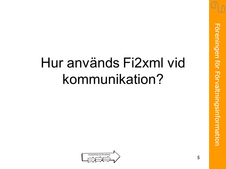 Hur används Fi2xml vid kommunikation