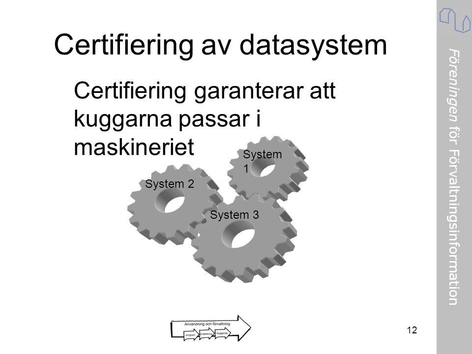 Certifiering av datasystem