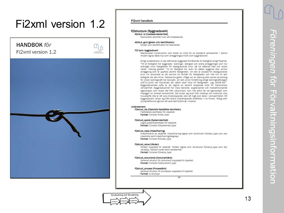 Fi2xml version 1.2