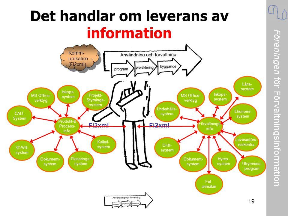 Det handlar om leverans av information