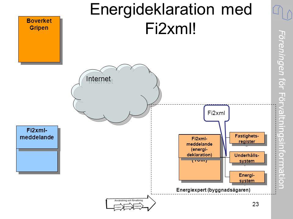 Energideklaration med Fi2xml!