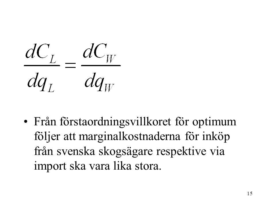 Från förstaordningsvillkoret för optimum följer att marginalkostnaderna för inköp från svenska skogsägare respektive via import ska vara lika stora.