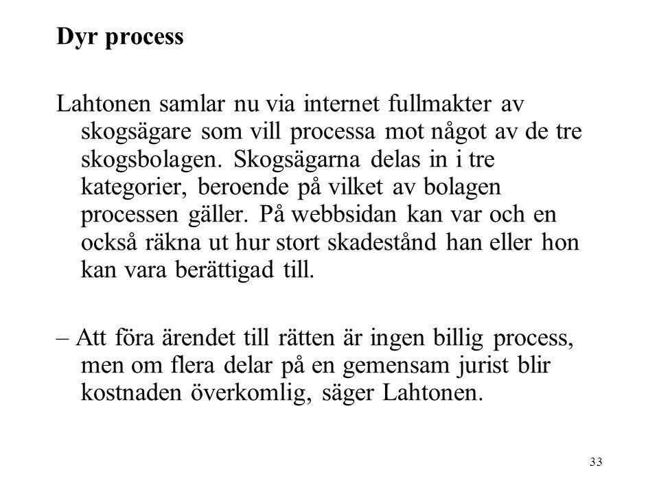 Dyr process