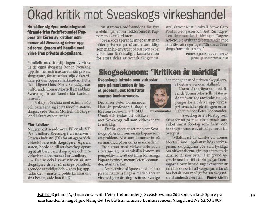 Källa: Kjellin, P., (Interview with Peter Lohmander), Sveaskogs inträde som virkesköpare på marknaden är inget problem, det förbättrar snarare konkurrensen, Skogsland Nr 52/53 2009