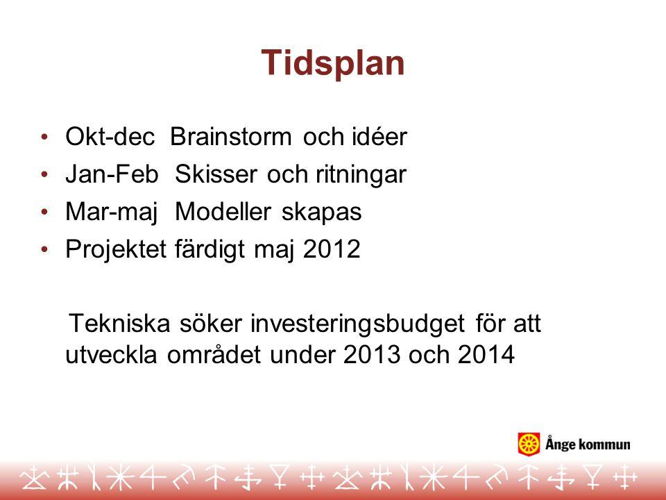 Tidsplan Okt-dec Brainstorm och idéer Jan-Feb Skisser och ritningar