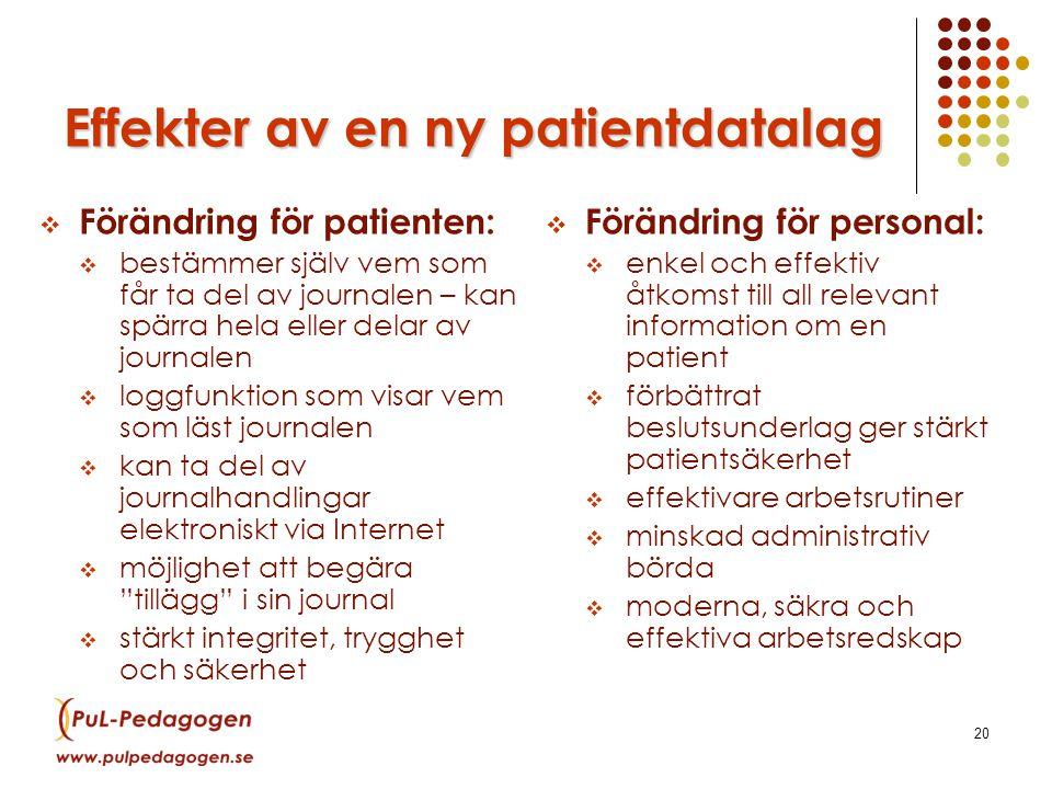 Effekter av en ny patientdatalag