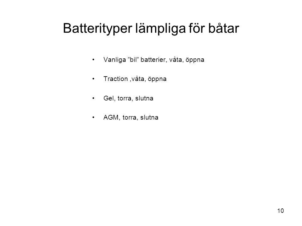 Batterityper lämpliga för båtar