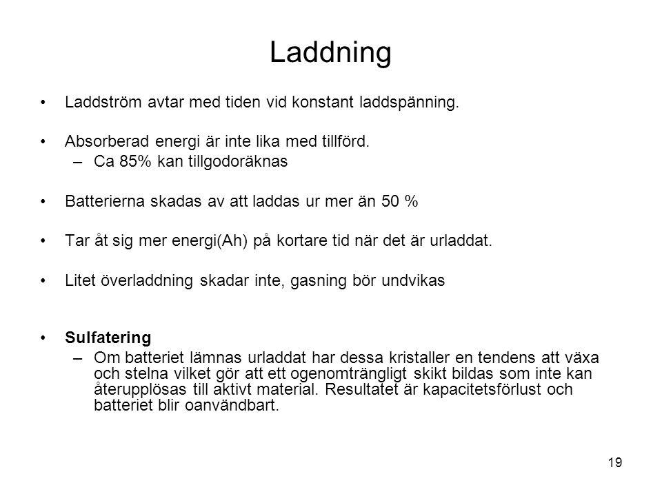 Laddning Laddström avtar med tiden vid konstant laddspänning.
