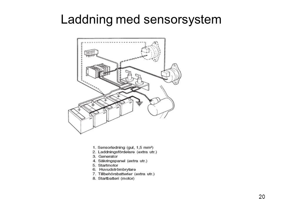 Laddning med sensorsystem