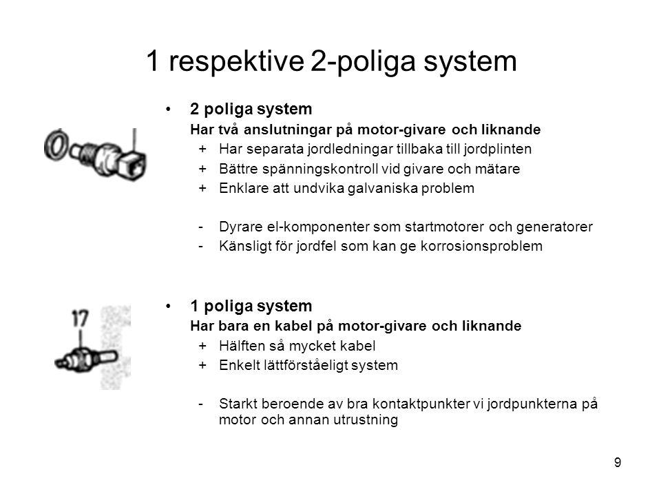 1 respektive 2-poliga system