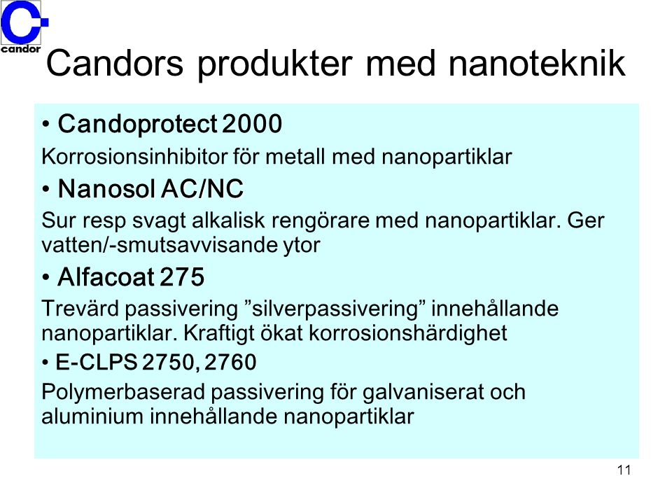 Candors produkter med nanoteknik