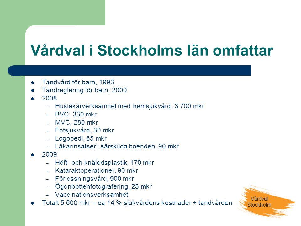 Vårdval i Stockholms län omfattar