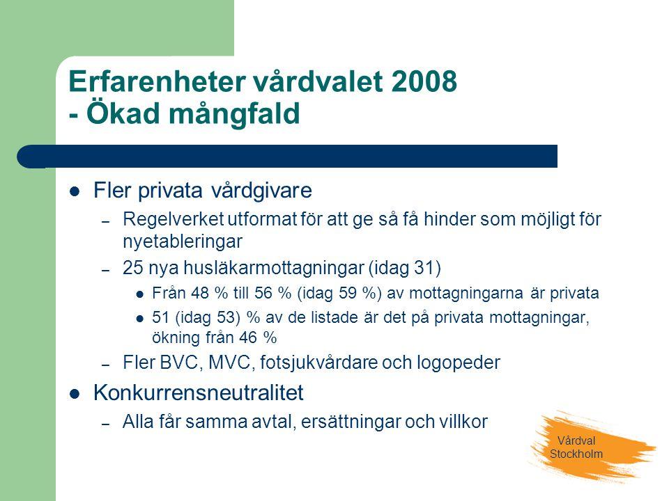 Erfarenheter vårdvalet 2008 - Ökad mångfald