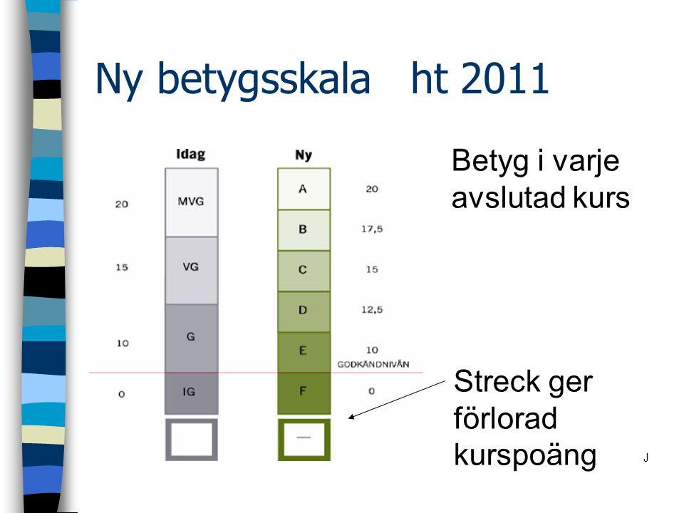 Ny betygsskala ht 2011 Betyg i varje avslutad kurs Streck ger förlorad