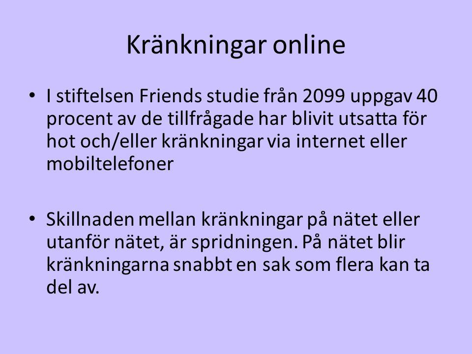 Kränkningar online