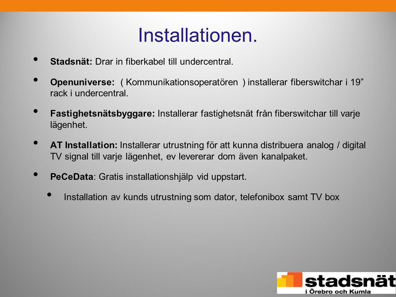 Installationen. Stadsnät: Drar in fiberkabel till undercentral.