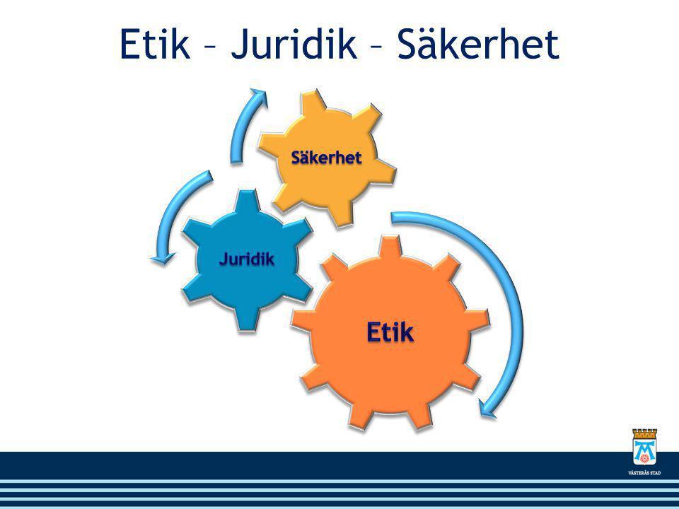 Etik – Juridik – Säkerhet