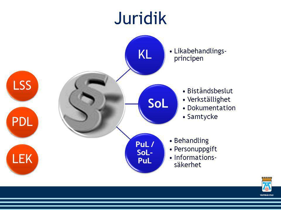 Juridik KL LSS SoL PDL LEK PuL / SoL-PuL Likabehandlings-principen
