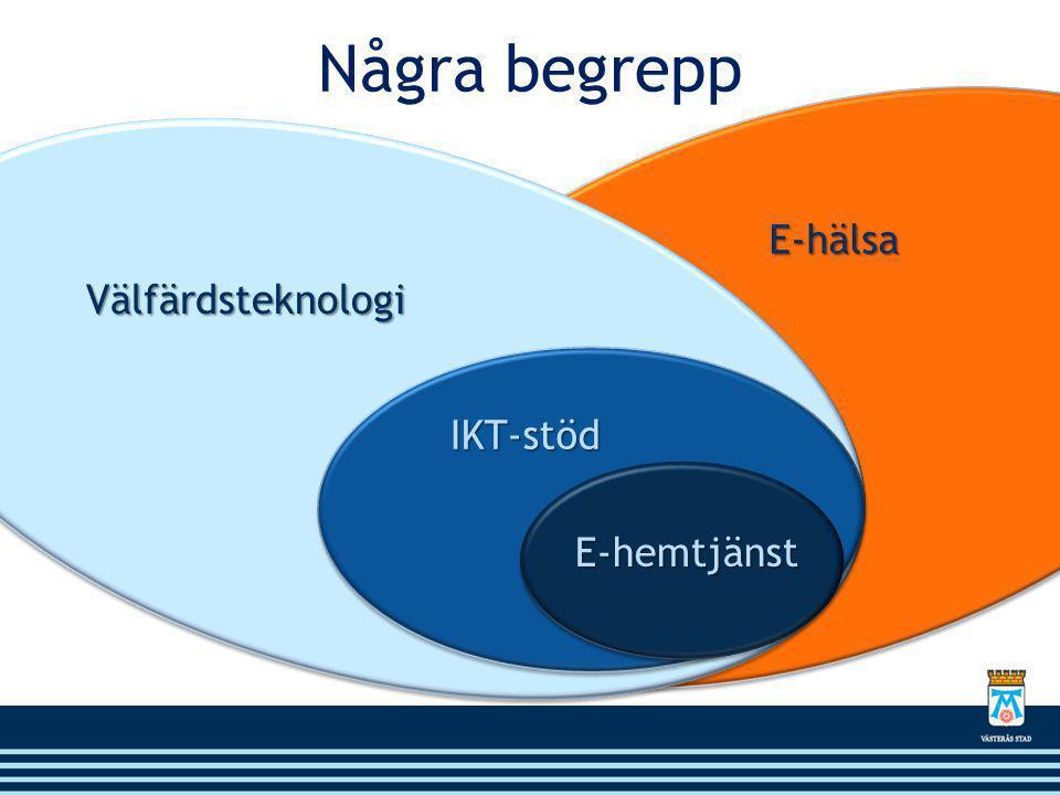 Några begrepp E-hälsa Välfärdsteknologi IKT-stöd E-hemtjänst