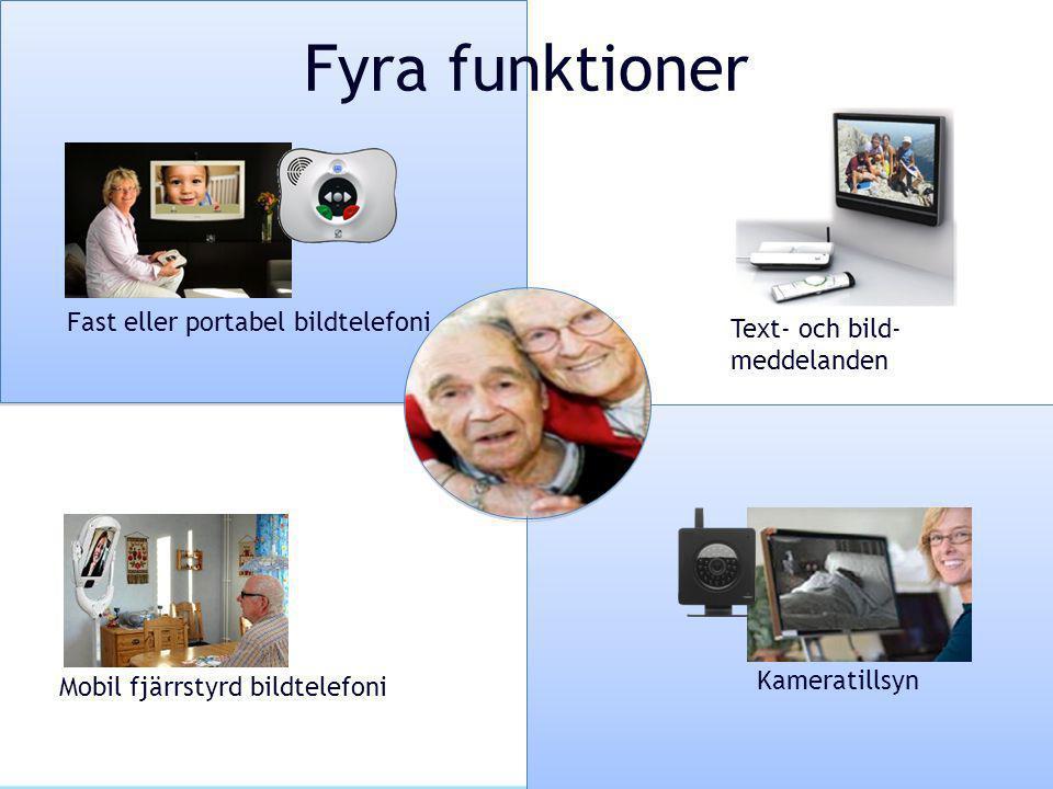 Fyra funktioner Fast eller portabel bildtelefoni Text- och bild-