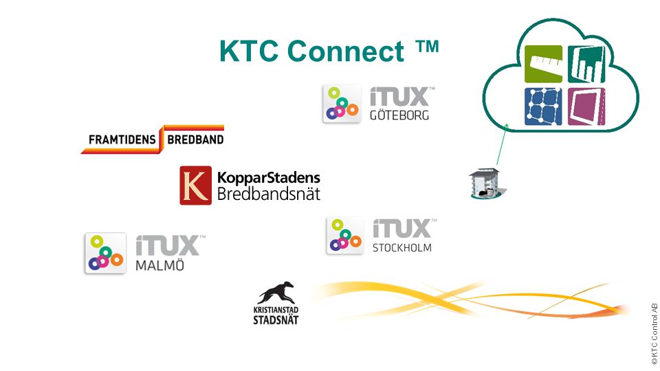 KTC Connect ™