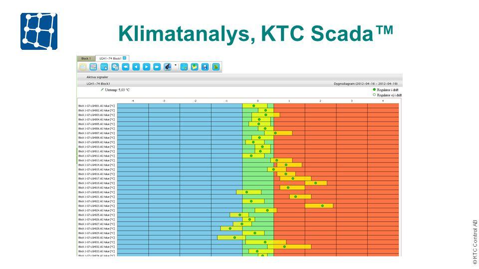 Klimatanalys, KTC Scada™