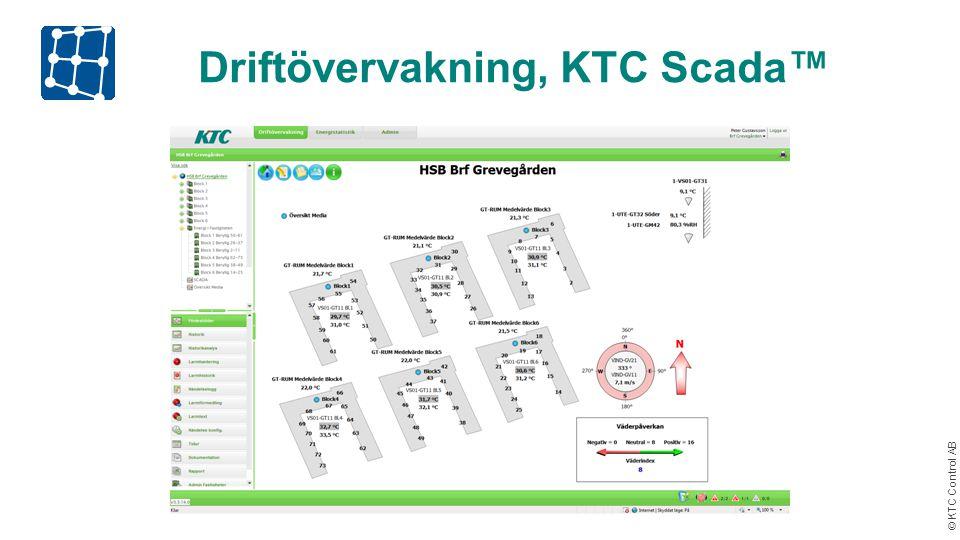 Driftövervakning, KTC Scada™