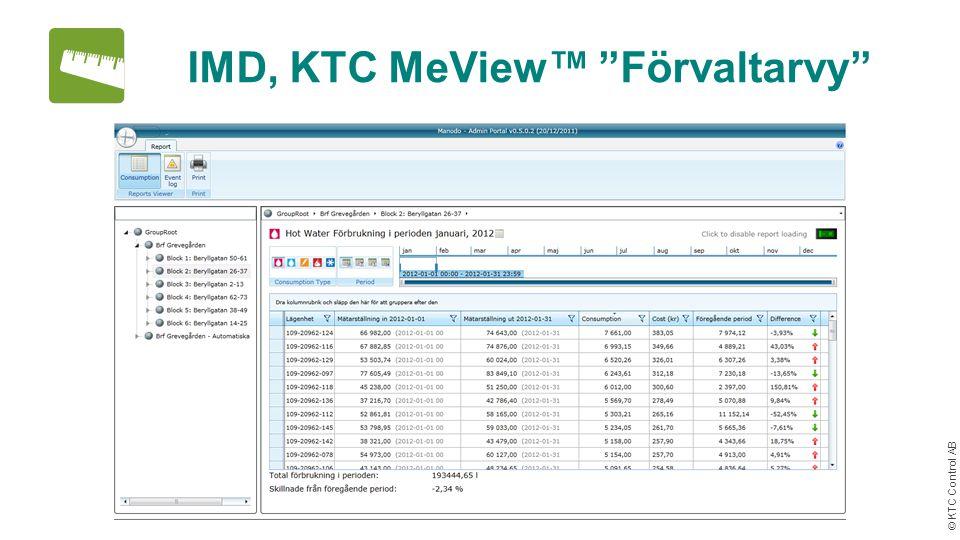 IMD, KTC MeView™ Förvaltarvy